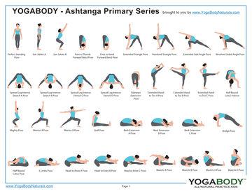 Ashtanga yoga pose chart